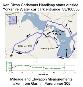 Ken Dixon Handicap @ Swintson and Fewston Reservoir Car Park | England | United Kingdom